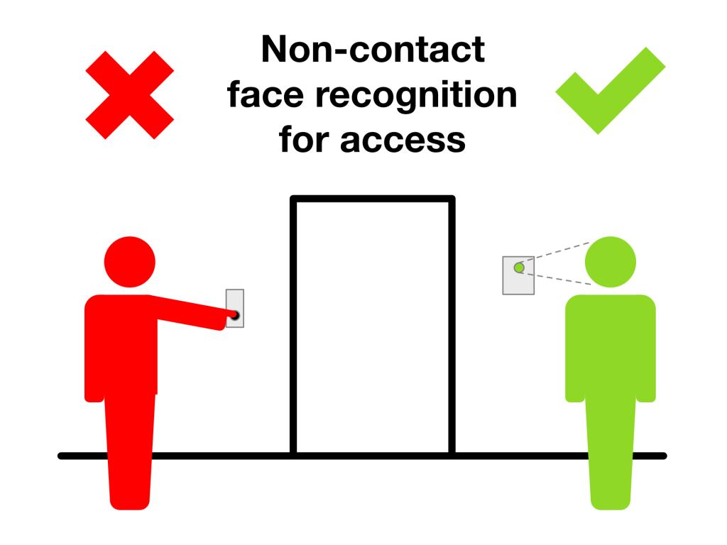 Non-contact face detection for access